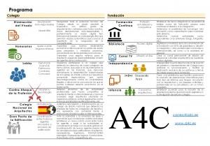 Programa A4C 1.2 HQ